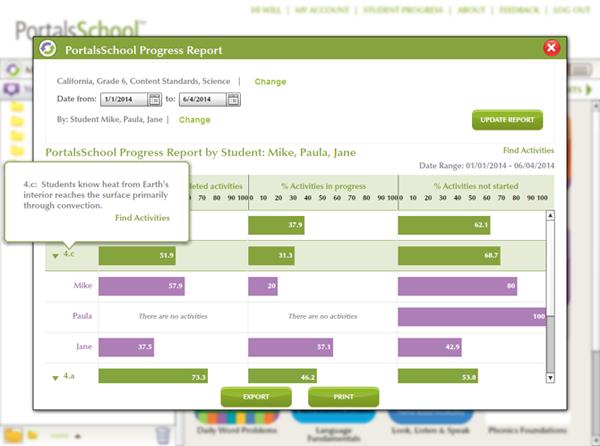 Portals School™ Student Progress Reports