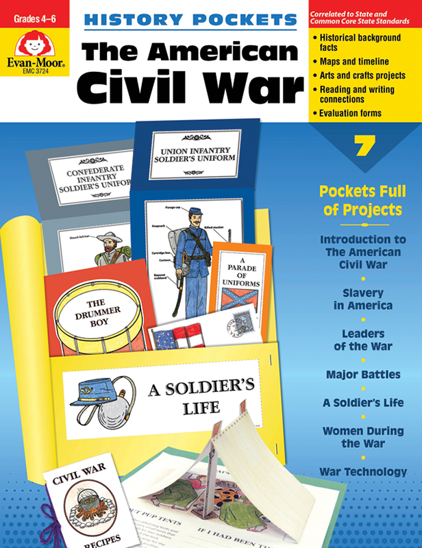 Picture of History Pockets: The American Civil War, Grades 4-6 - Teacher Reproducibles, E-book
